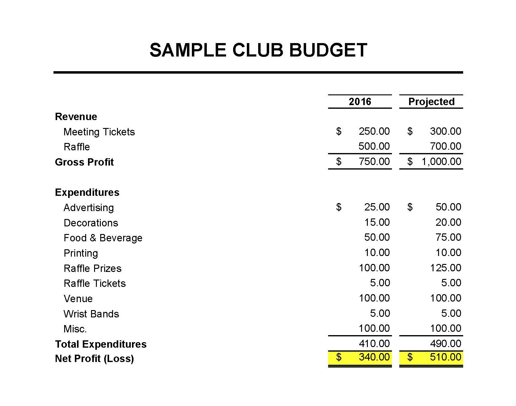 MASNA » Club Accounting 101